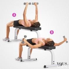 Skuteczne ćwiczenie na klatkę piersiową
