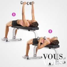 Ćwiczenie na mięśnie klatki piersiowej , rozpiętki