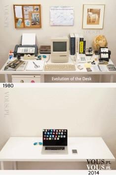 Ewolucja biurka 1980 – 2014. A jak miejsce pracy będzie wyglądać w przyszłości?