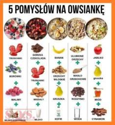 Kuchenne Ciekawostki | Blog Kulinarny