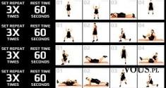program treningowy, przykładowe ćwiczenia odchudzające