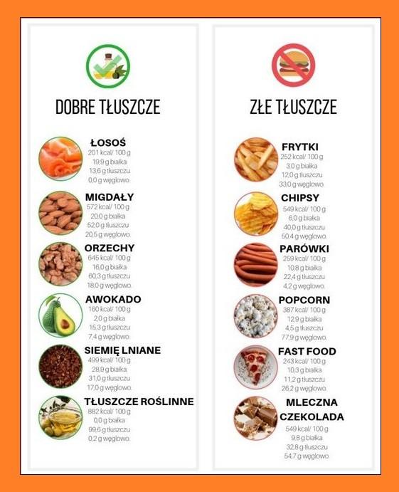 Kuchenne Ciekawostki   Blog Kulinarny